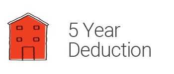 House Donation Group - 5 Year Deduction