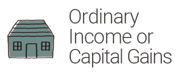 House Donation Group - Ordinary Income or Capital Gains