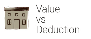 House Donation Group - Value vs Deduction